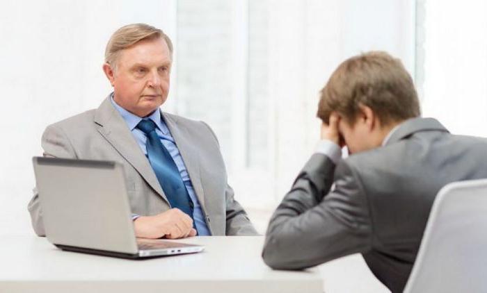 инвентаризация при увольнении материально ответственного лица