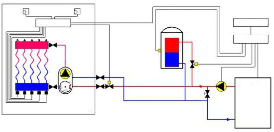 pump-mixing unit with thermal head