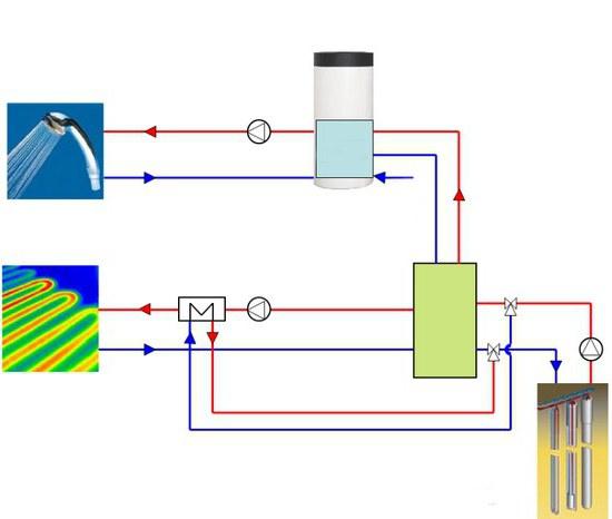 схема водяного теплого пола в частном доме