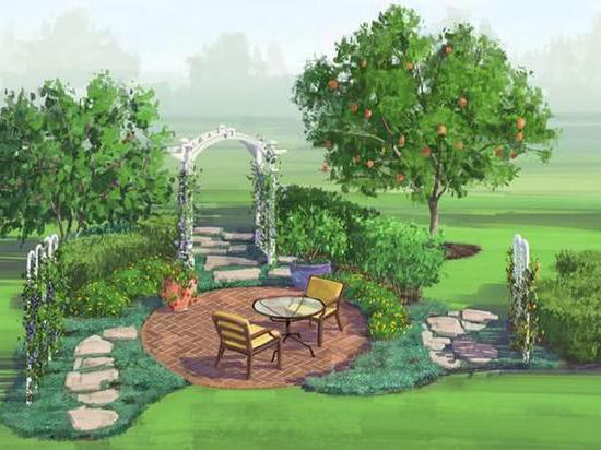 обустройство двора частного дома своими руками