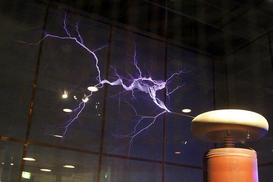 трансформатор тесла энергия из эфира