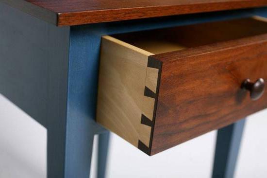 Мебель своими руками какие инструменты нужны 43