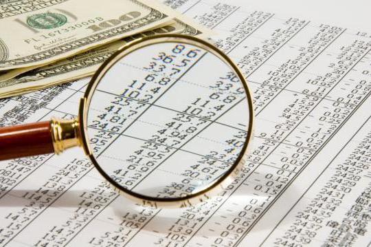 материальные и финансовые потоки