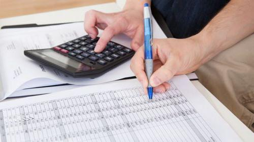 что такое лимиты бюджетных обязательств
