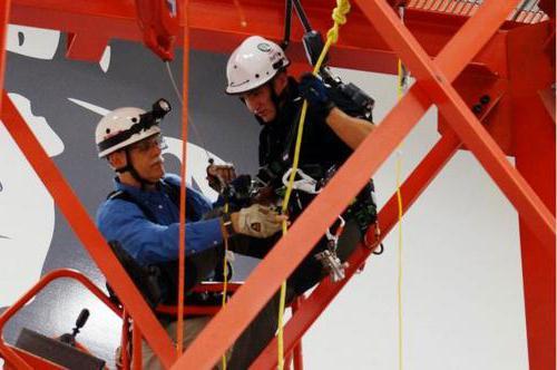 Інструктаж з техніки безпеки на робочому місці