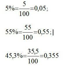 Как найти процент от числа — Примеры
