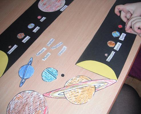 Своими руками модель солнечной системы