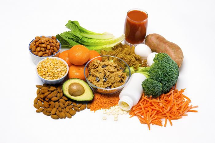 программа питания и тренировок для похудения