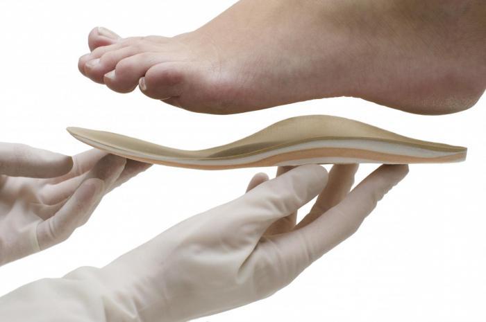 cc0c42740 Ортопедические стельки: индивидуальное изготовление. Индивидуальные ...