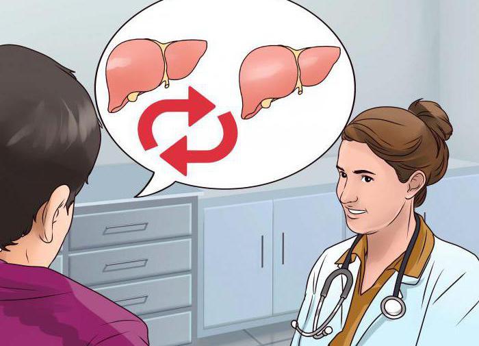 алкогольный гепатит симптомы признаки