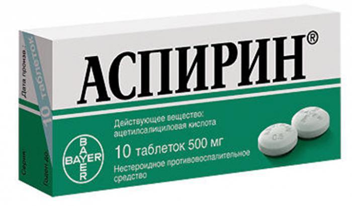 НПВП препараты