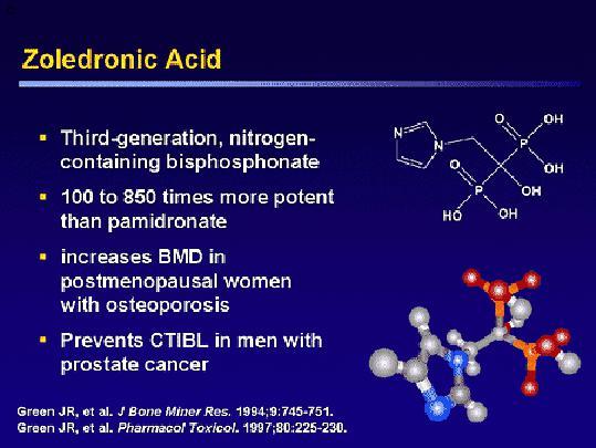 Препараты бисфосфонаты при остеопорозе
