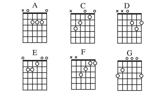 Продвинутые гитаристы скажут