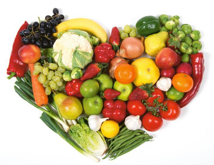 диета диетолога для похудения