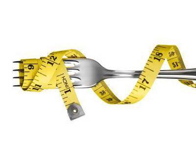 эффективная диета минус 10 кг