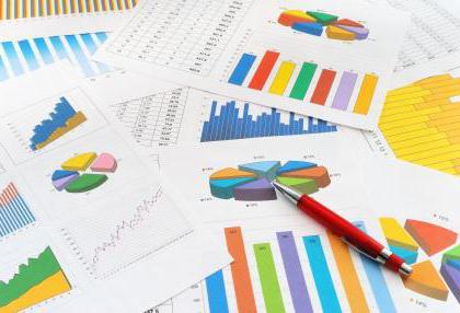 методы распределения общепроизводственных и общехозяйственных расходов