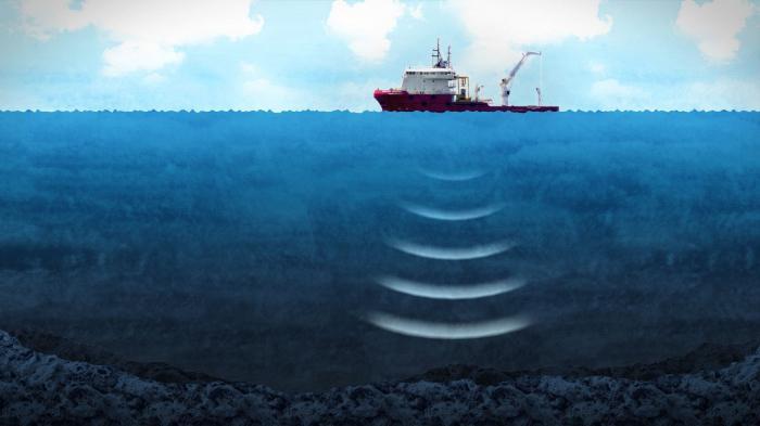 какая наибольшая глубина Тихого океана