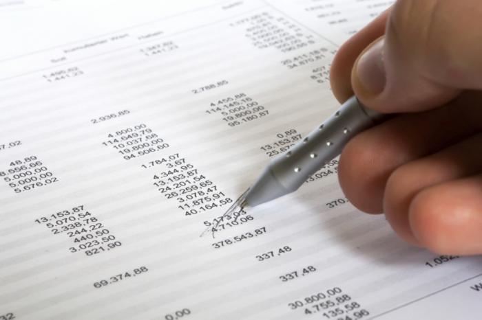 Основные средства в бухгалтерском учете проводки
