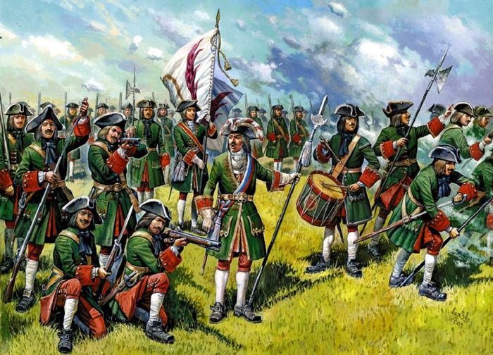 Северная война 1700-1721 кратко