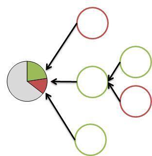 эксель формула суммы