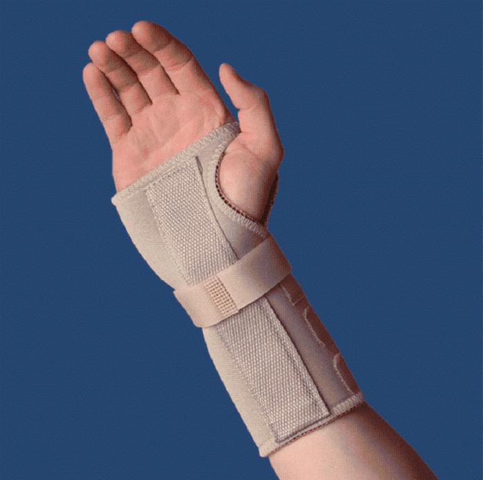 гигрома запястья лечение без операции отзывы