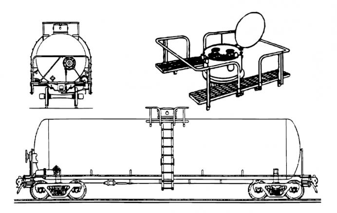 типы железнодорожных цистерн