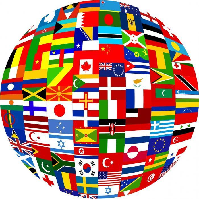 представительство иностранной организации