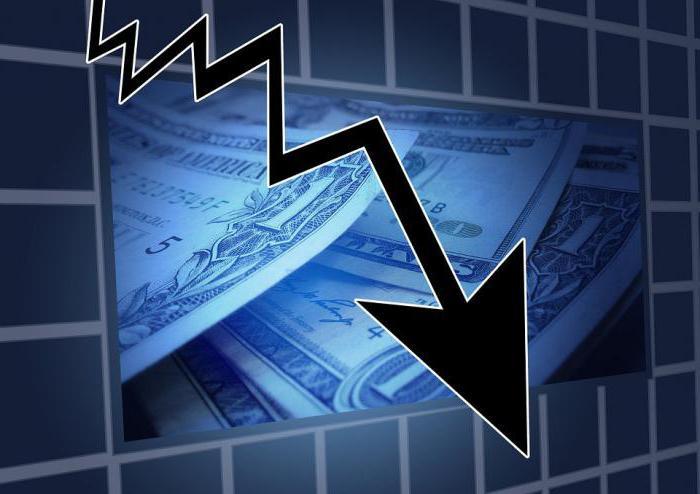 Выпуск дополнительных акций: проводки, учет