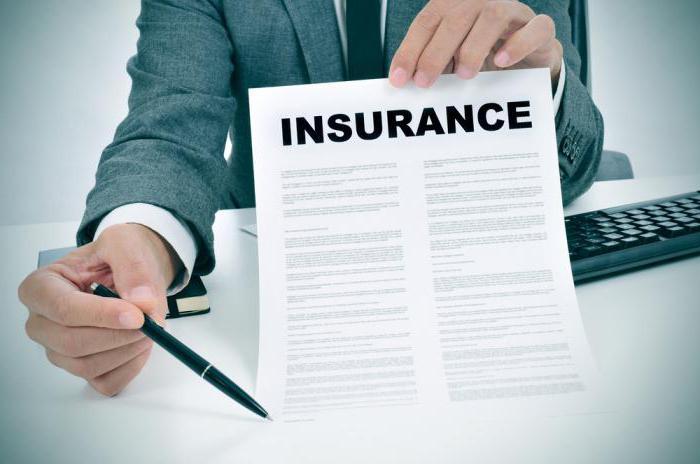 Государственное регулирование страховой деятельности в РФ