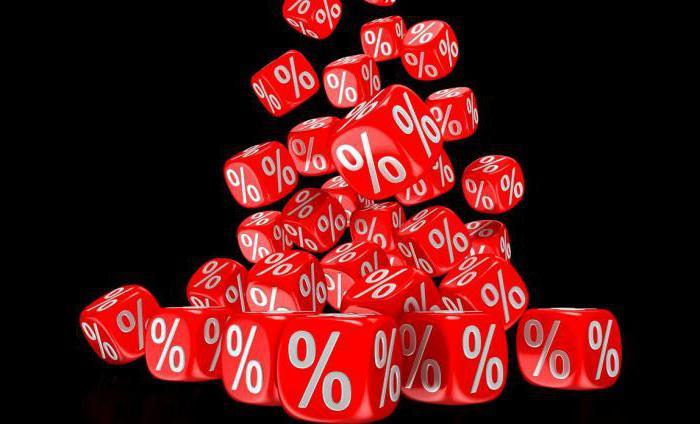 ставка налога на прибыль организации составляет