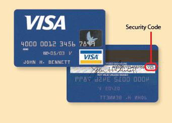 Credit Card Security Code