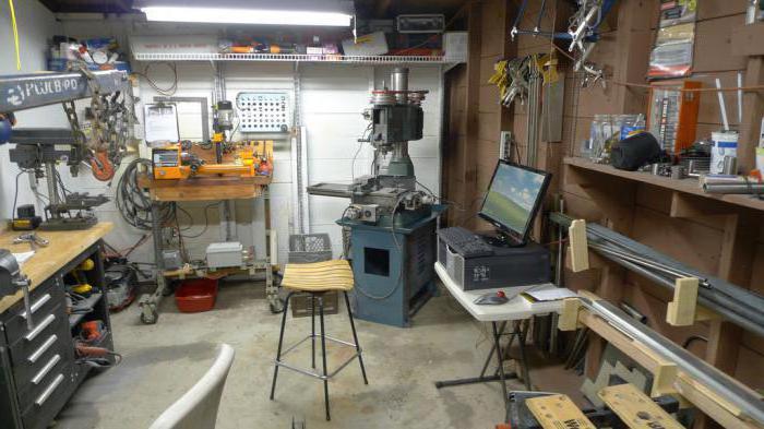Производство в гараже идеи из китая фото