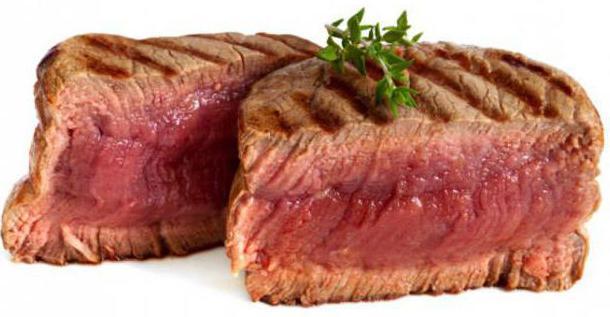 рецепты мяса на электрогриле рецепты