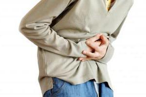 как заставить желудок работать в домашних условиях