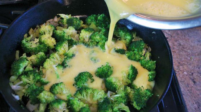 Рецепт приготовления брокколи с яйцом