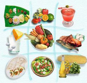 диета при алкогольном циррозе печени
