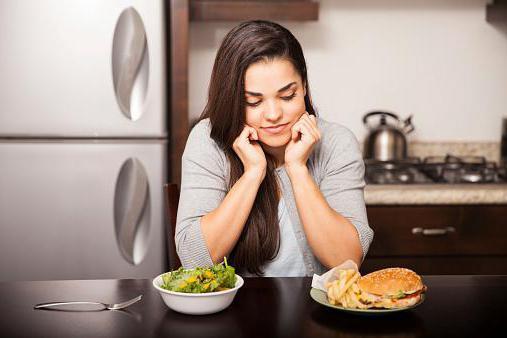 зеленые продукты для похудения