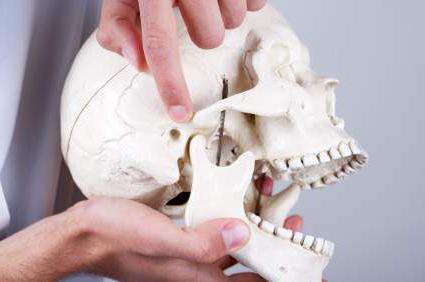 болевая дисфункция височно нижнечелюстного сустава лечение
