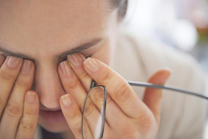 Увлажняющие капли для глаз недорогие