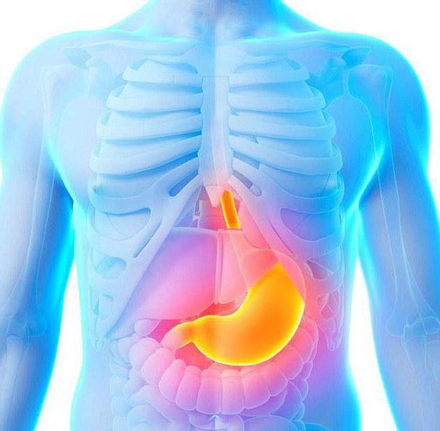 лечение грыжи пищевода без операции