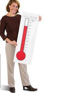 самодельный термометр из картона