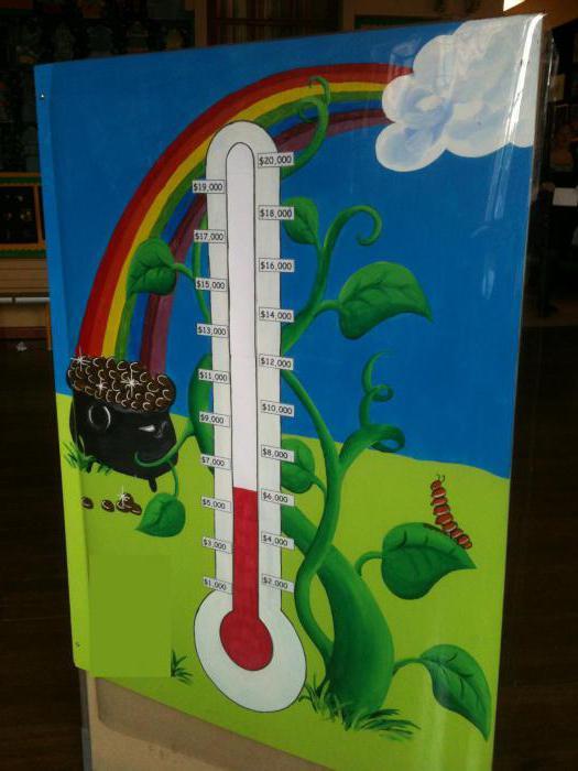 как сделать термометр из картона