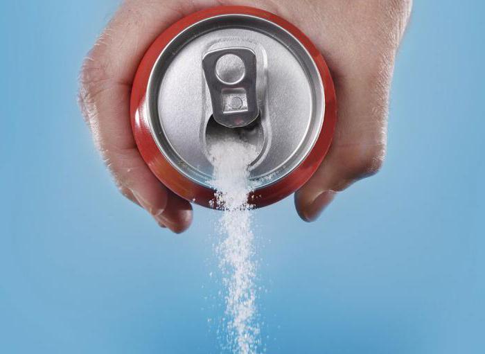 сахаринат натрия польза и вред