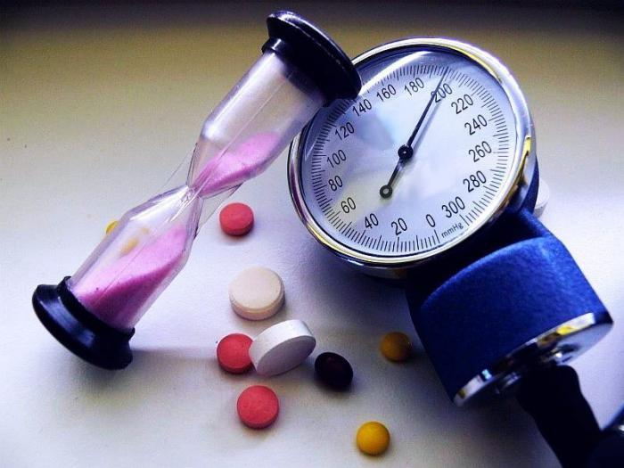 Мочегонные средства при давлении: классификация препаратов ...