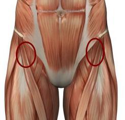 Факторы риска и причины боли в тазобедренном суставе