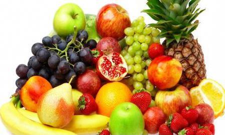 диета на неделю здоровое питание