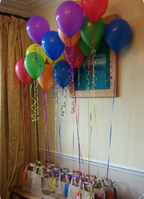 Идеи для дня рождения в школе