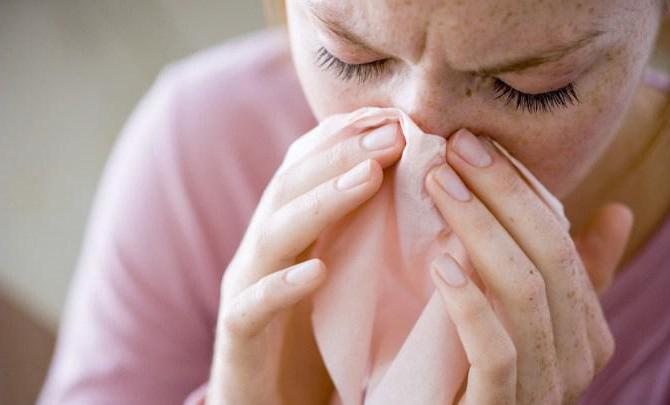 Аллергическая бронхиальная астма симптомы