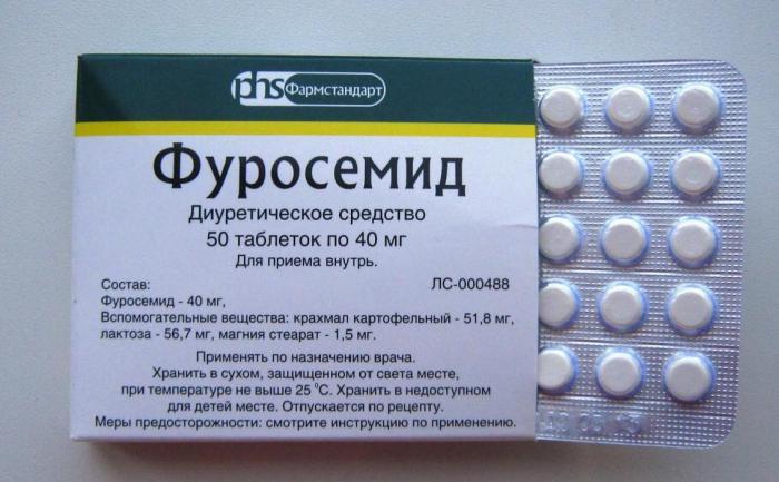 мочегонные таблетки при отеках