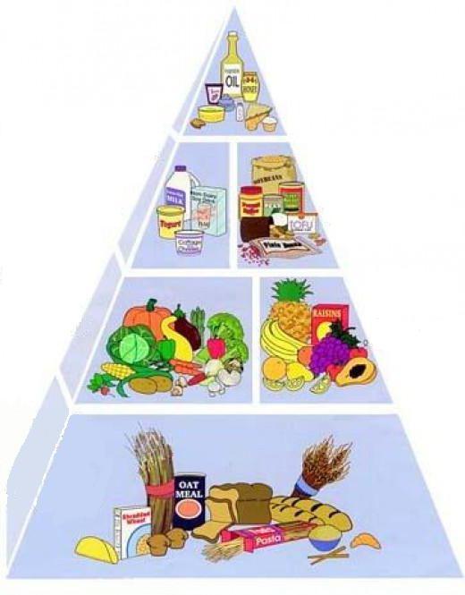 блюда при панкреатите